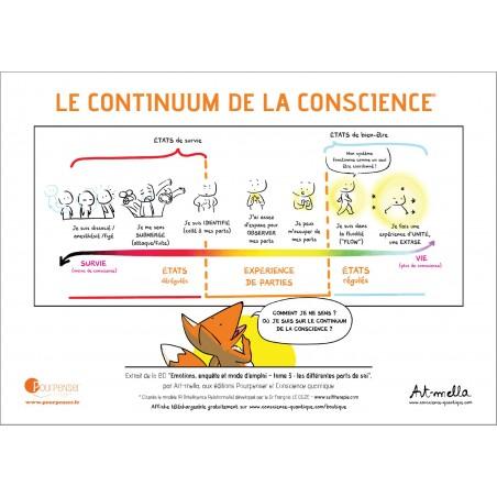 """Affiche """"Continuum de la conscience"""" (A imprimer de chez soi)"""