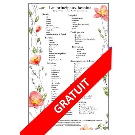 La liste des besoins (à imprimer)