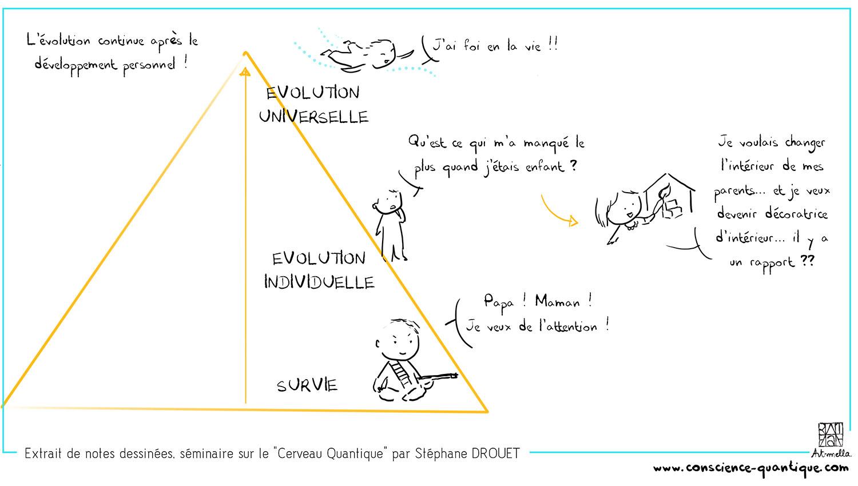 cerveau_quantique_J1_04