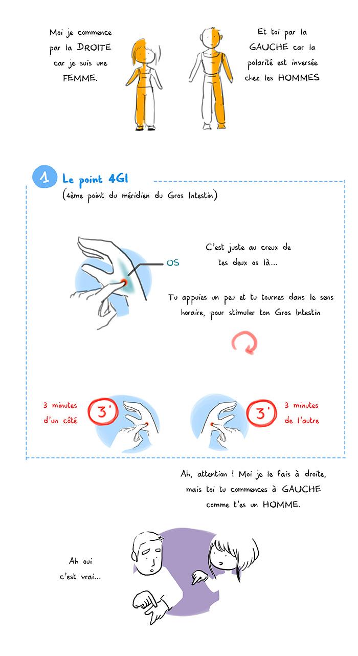 Digitopuncture (1)