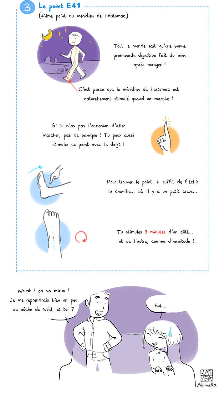 Digitopuncture (3)