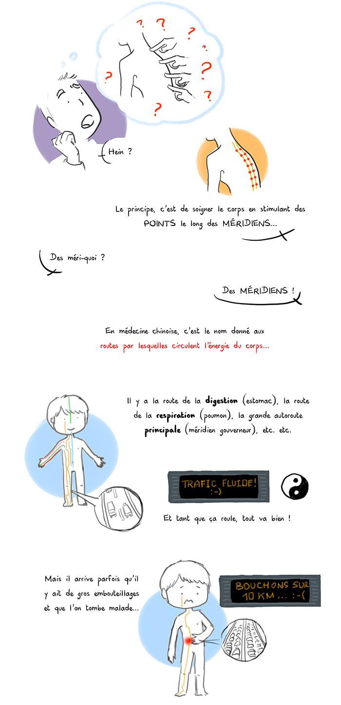 Digitopuncture (5)